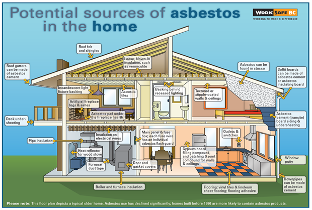 asbestos information